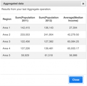 Spatial Aggregation Data Results